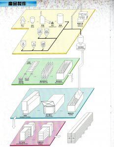 陶粒牆型錄3